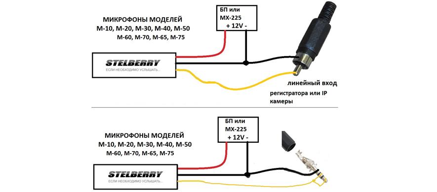 Подключение и распайка микрофонов STELBERRY