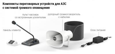 Переговорные устройства для АЗС