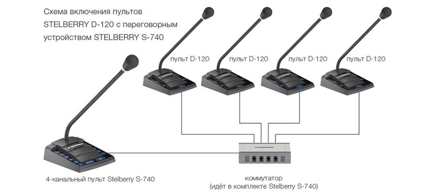 Пульт абонента для переговорных устройств D-120