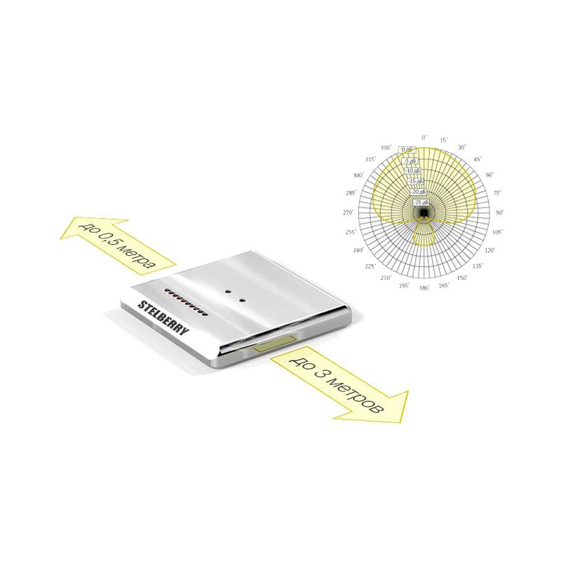 Однонаправленный режим M-1305: гиперкардиоида